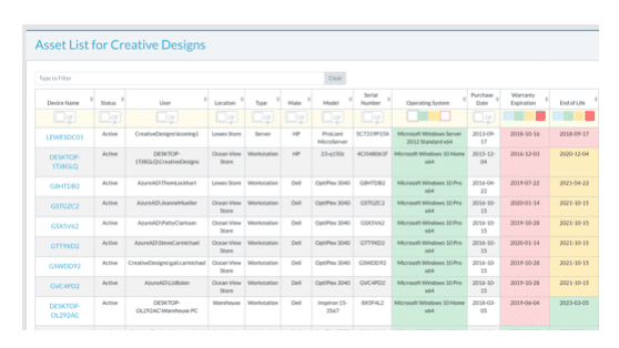 asset list screenshot from lifecycle insights
