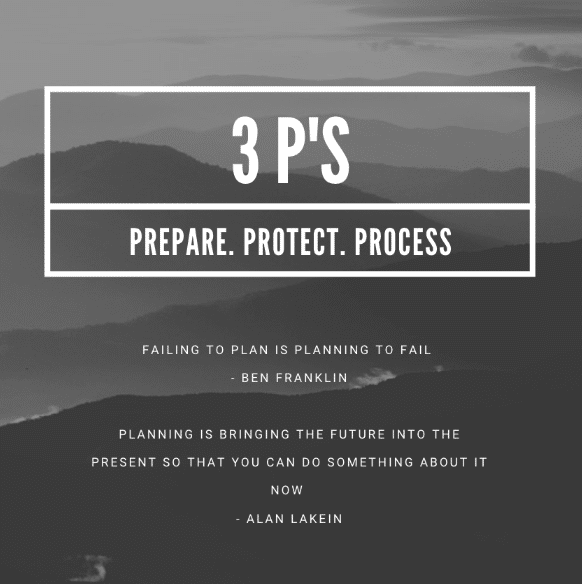 """3 P's prepare. protect. process. with quote """"failing to plan is planning to fail"""""""